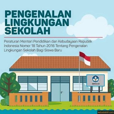 Apa Sih Pls Itu Sma Islam Nusantara